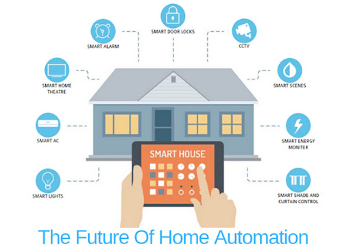 How Will Home Automation Be in the Future?
